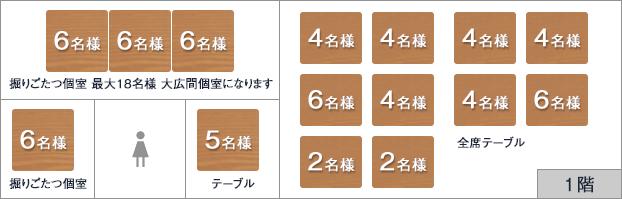 味波豊国店 店内レイアウト1F