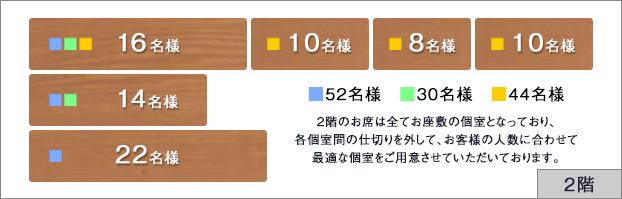 味波豊国店 店内レイアウト2F